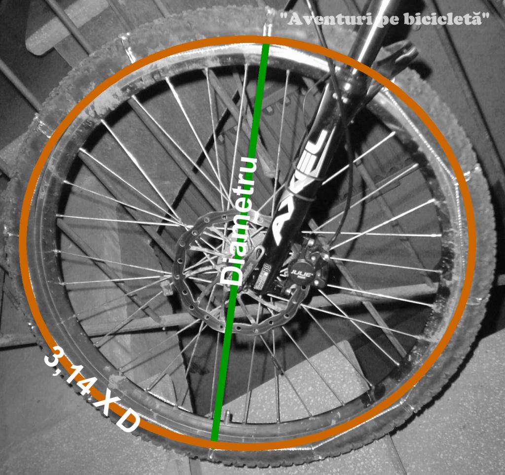 Calculare lanturi bicicleta